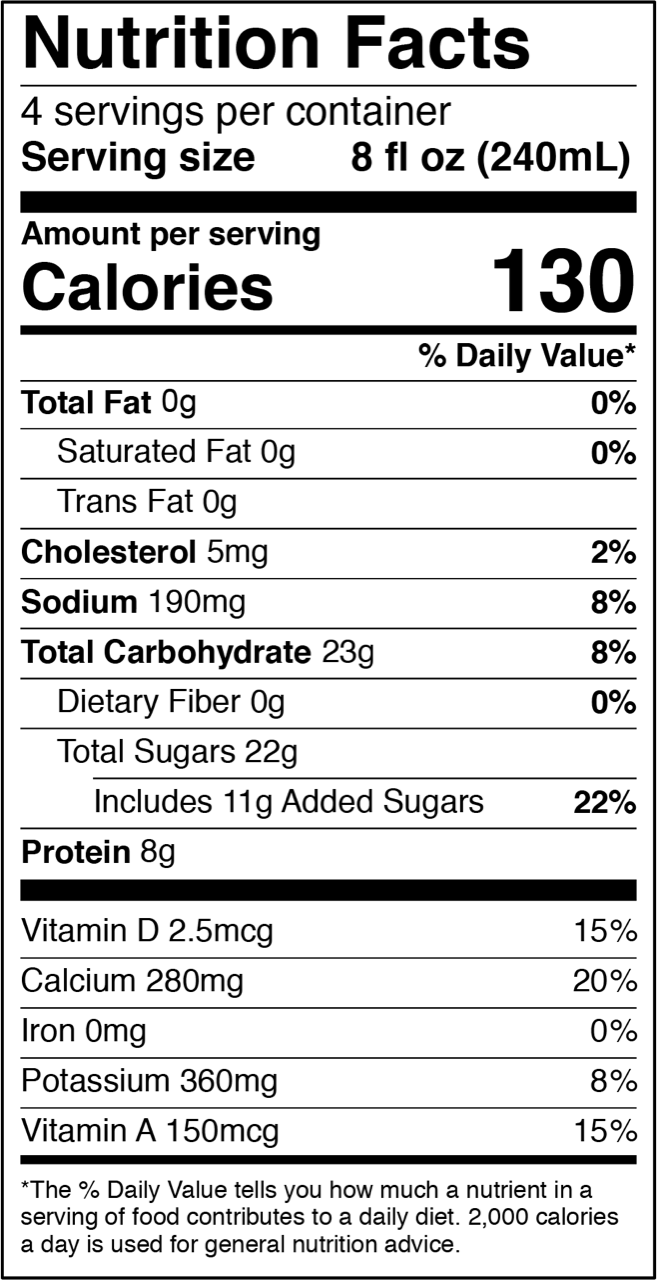 Horchata milk quart NUTRITION FACTS Serving size: 8 fl oz Servings per container: 4 Amount per serving: Calories 190 Calories from Fat 0 % Daily Value• Total Fat 0g 0% Saturated Fat 0g 0% Trans Fat 0g Cholesterol 5mg 2% Sodium 280mg 12% Total Carbohydrate 35g 13% Dietary Fiber 0g 0% Sugars 34g Includes 17g Added Sugars 34% Protein 12g Vitamin D 3.8mcg 20%    •   Calcium 420mg 30% Iron 0mg 0%    •   Potas. 540mg 10% •   Vit.A 230mcg 25%